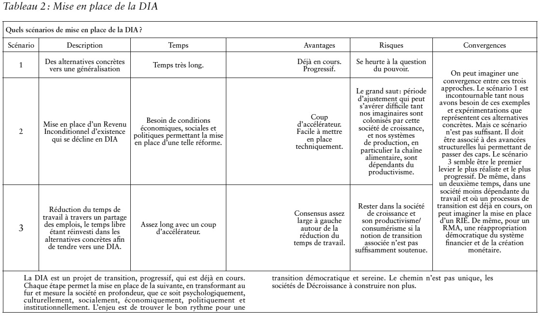 DIA-tableau-2
